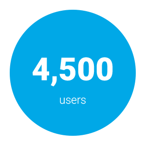 4,500 users